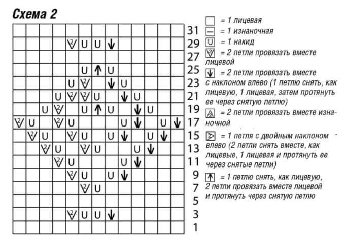 Туника А-силуэта узор 2